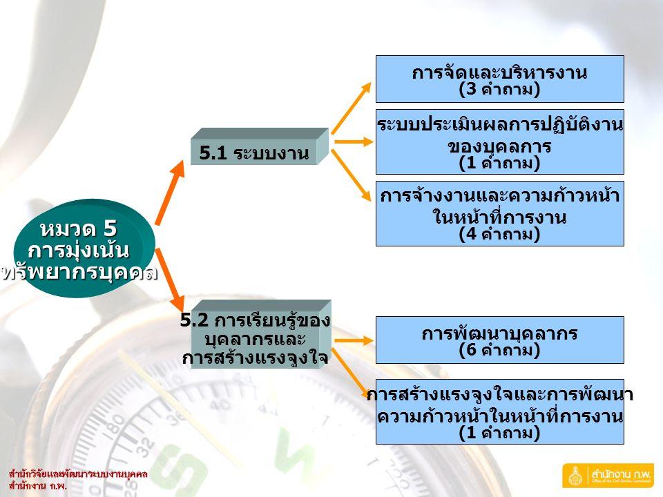 หมวด 5 การมุ่งเน้นทรัพยากรบุคคล 5.1 ระบบงาน 5.2 การเรียนรู้ของ บุคลากรและ การสร้างแรงจูงใจ การจัดและบริหารงาน (3 คำถาม ) ระบบประเมินผลการปฏิบัติงาน ขอ