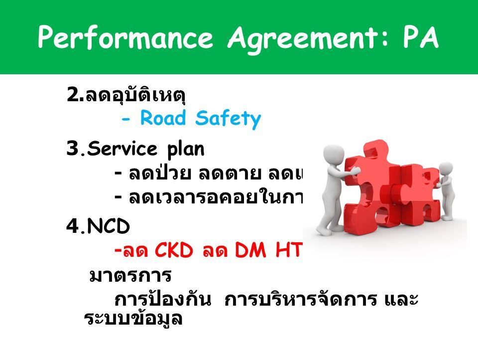 2. ลดอุบัติเหตุ - Road Safety 3.Service plan - ลดป่วย ลดตาย ลดแออัด - ลดเวลารอคอยในการส่งต่อ 4.NCD - ลด CKD ลด DM HT มาตรการ การป้องกัน การบริหารจัดกา