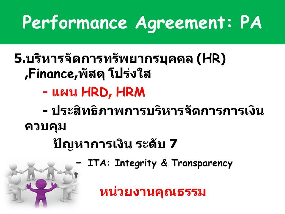 5. บริหารจัดการทรัพยากรบุคคล (HR),Finance, พัสดุ โปร่งใส - แผน HRD, HRM - ประสิทธิภาพการบริหารจัดการการเงิน ควบคุม ปัญหาการเงิน ระดับ 7 - ITA: Integri