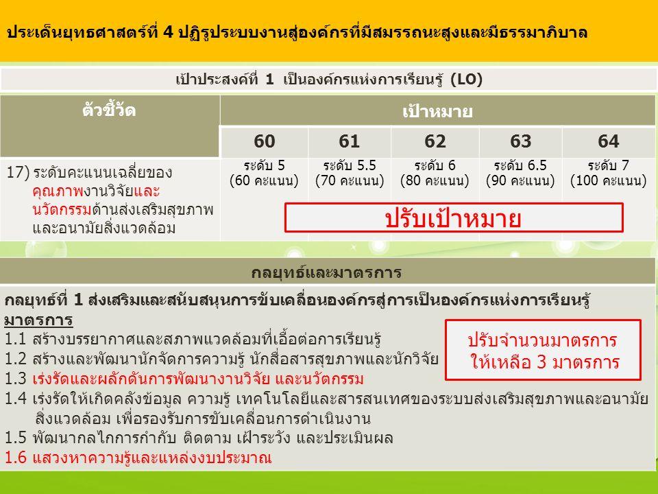 ตัวชี้วัด เป้าหมาย 6061626364 17) ระดับคะแนนเฉลี่ยของ คุณภาพงานวิจัยและ นวัตกรรมด้านส่งเสริมสุขภาพ และอนามัยสิ่งแวดล้อม ระดับ 5 (60 คะแนน) ระดับ 5.5 (70 คะแนน) ระดับ 6 (80 คะแนน) ระดับ 6.5 (90 คะแนน) ระดับ 7 (100 คะแนน) เป้าประสงค์ที่ 1 เป็นองค์กรแห่งการเรียนรู้ (LO) ประเด็นยุทธศาสตร์ที่ 4 ปฏิรูประบบงานสู่องค์กรที่มีสมรรถนะสูงและมีธรรมาภิบาล 31 กลยุทธ์และมาตรการ กลยุทธ์ที่ 1 ส่งเสริมและสนับสนุนการขับเคลื่อนองค์กรสู่การเป็นองค์กรแห่งการเรียนรู้ มาตรการ 1.1 สร้างบรรยากาศและสภาพแวดล้อมที่เอื้อต่อการเรียนรู้ 1.2 สร้างและพัฒนานักจัดการความรู้ นักสื่อสารสุขภาพและนักวิจัย 1.3 เร่งรัดและผลักดันการพัฒนางานวิจัย และนวัตกรรม 1.4 เร่งรัดให้เกิดคลังข้อมูล ความรู้ เทคโนโลยีและสารสนเทศของระบบส่งเสริมสุขภาพและอนามัย สิ่งแวดล้อม เพื่อรองรับการขับเคลื่อนการดำเนินงาน 1.5 พัฒนากลไกการกำกับ ติดตาม เฝ้าระวัง และประเมินผล 1.6 แสวงหาความรู้และแหล่งงบประมาณ ปรับเป้าหมาย ปรับจำนวนมาตรการ ให้เหลือ 3 มาตรการ