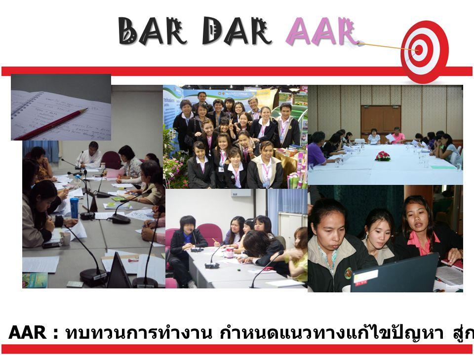 BAR DAR AAR AAR : ทบทวนการทำงาน กำหนดแนวทางแก้ไขปัญหา สู่การพัฒนาทั้งงานและคน