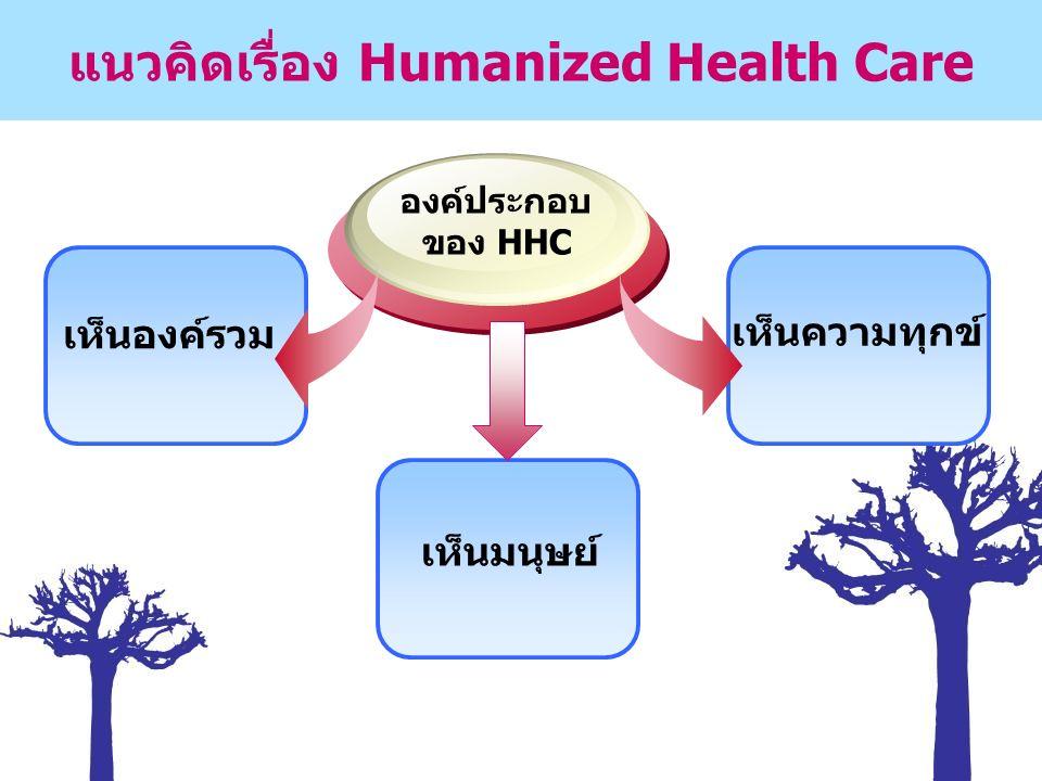 แนวคิดเรื่อง Humanized Health Care องค์ประกอบ ของ HHC เห็นองค์รวม เห็นความทุกข์ เห็นมนุษย์