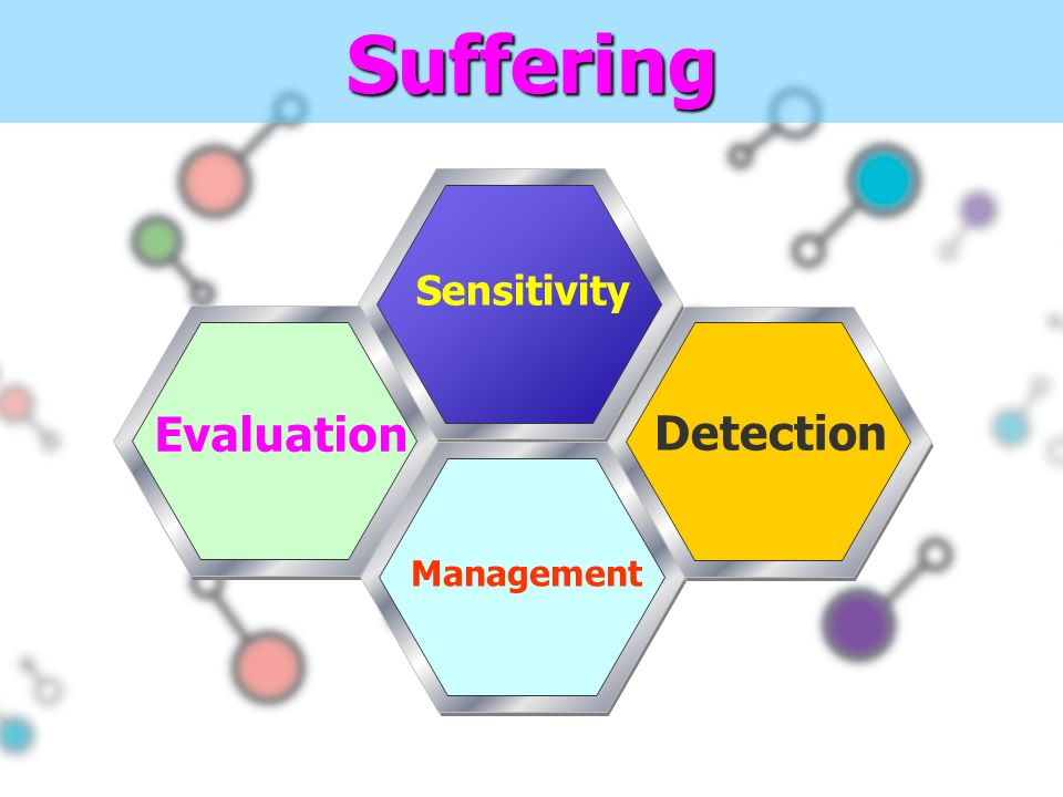 Sensitivity Evaluation Detection ManagementSuffering