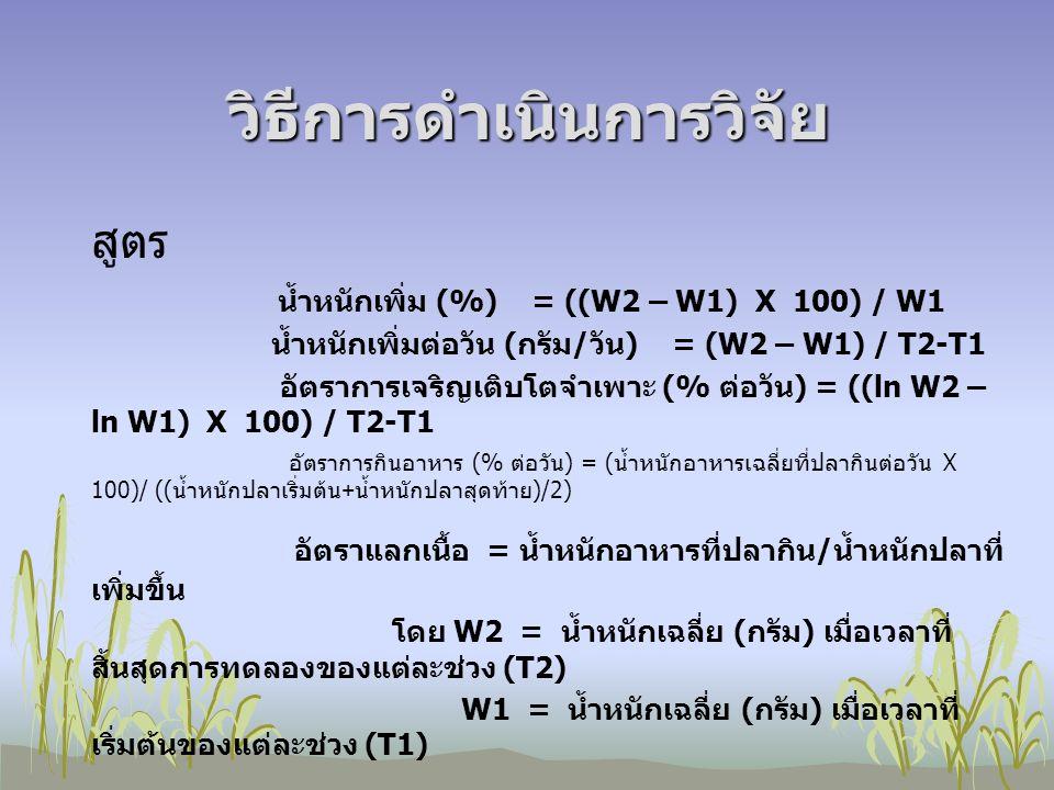 สูตร น้ำหนักเพิ่ม (%) = ((W2 – W1) X 100) / W1 น้ำหนักเพิ่มต่อวัน ( กรัม / วัน ) = (W2 – W1) / T2-T1 อัตราการเจริญเติบโตจำเพาะ (% ต่อวัน ) = ((ln W2 – ln W1) X 100) / T2-T1 อัตราการกินอาหาร (% ต่อวัน ) = ( น้ำหนักอาหารเฉลี่ยที่ปลากินต่อวัน X 100)/ (( น้ำหนักปลาเริ่มต้น + น้ำหนักปลาสุดท้าย )/2) อัตราแลกเนื้อ = น้ำหนักอาหารที่ปลากิน / น้ำหนักปลาที่ เพิ่มขึ้น โดย W2 = น้ำหนักเฉลี่ย ( กรัม ) เมื่อเวลาที่ สิ้นสุดการทดลองของแต่ละช่วง (T2) W1 = น้ำหนักเฉลี่ย ( กรัม ) เมื่อเวลาที่ เริ่มต้นของแต่ละช่วง (T1) วิธีการดำเนินการวิจัย