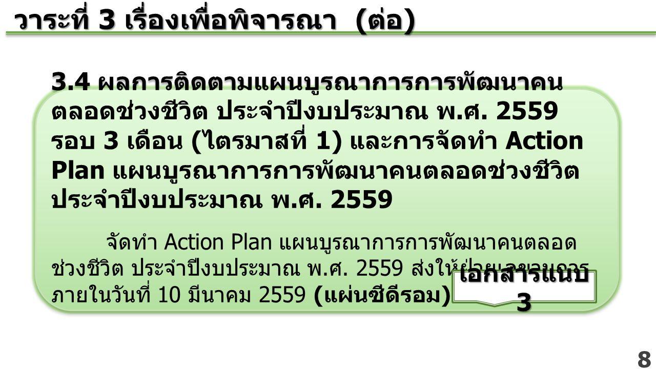 8 3.4 ผลการติดตามแผนบูรณาการการพัฒนาคน ตลอดช่วงชีวิต ประจำปีงบประมาณ พ. ศ. 2559 รอบ 3 เดือน ( ไตรมาสที่ 1) และการจัดทำ Action Plan แผนบูรณาการการพัฒนา
