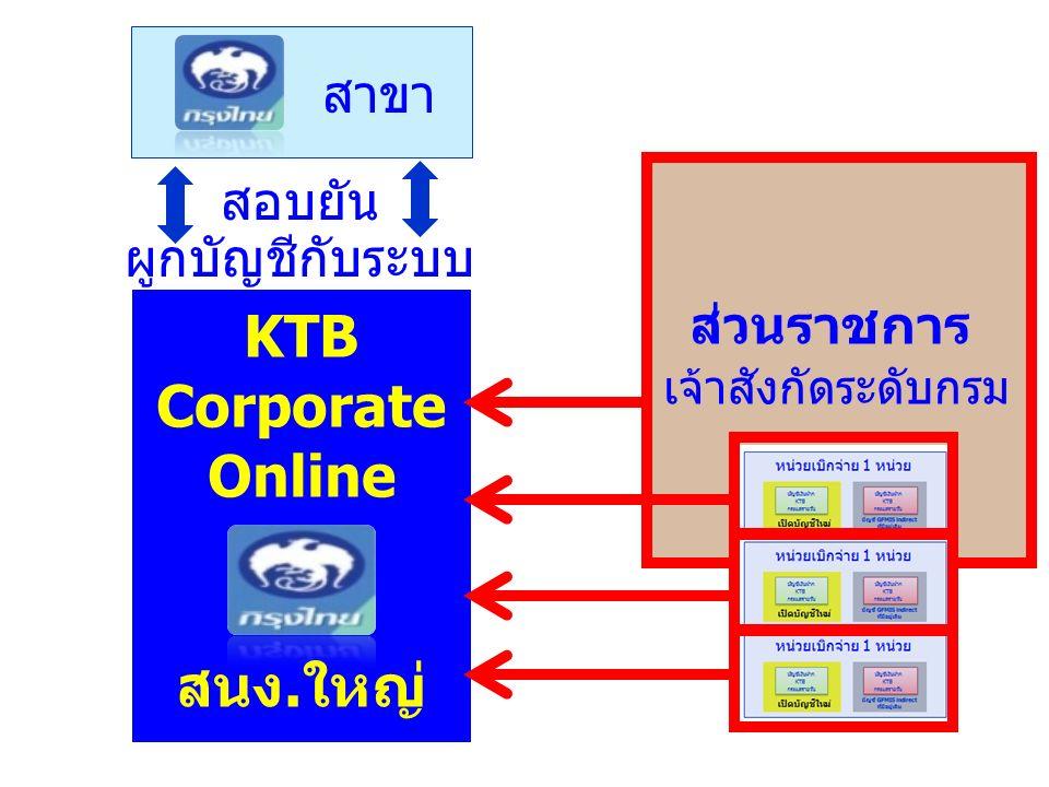KTB Corporate Online สนง.ใหญ่ ส่วนราชการ เจ้าสังกัดระดับกรม ผูกบัญชีกับระบบ สาขา สอบยัน