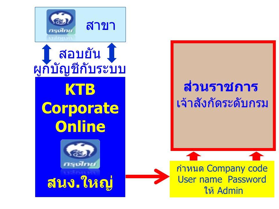 KTB Corporate Online สนง.ใหญ่ ส่วนราชการ เจ้าสังกัดระดับกรม ผูกบัญชีกับระบบ สาขา สอบยัน กำหนด Company code User name Password ให้ Admin