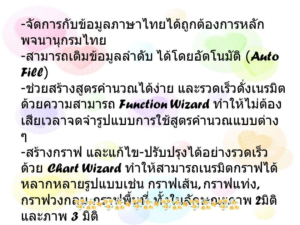- จัดการกับข้อมูลภาษาไทยได้ถูกต้องการหลัก พจนานุกรมไทย - สามารถเติมข้อมูลลำดับ ได้โดยอัตโนมัติ (Auto Fill) - ช่วยสร้างสูตรคำนวณได้ง่าย และรวดเร็วดั่งเนรมิต ด้วยความสามารถ Function Wizard ทำให้ไม่ต้อง เสียเวลาจดจำรูปแบบการใช้สูตรคำนวณแบบต่าง ๆ - สร้างกราฟ และแก้ไข - ปรับปรุงได้อย่างรวดเร็ว ด้วย Chart Wizard ทำให้สามารถเนรมิตกราฟได้ หลากหลายรูปแบบเช่น กราฟเส้น, กราฟแท่ง, กราฟวงกลม, กราฟพื้นที่ ทั้งในลักษณะภาพ 2 มิติ และภาพ 3 มิติ - จัดการข้อมูลสำหรับงานฐานข้อมูลได้อย่างยอด เยี่ยม ด้วยความสามารถที่เกือบเทียบเท่าโปรแกรม จัดการฐานข้อมูลเฉพาะงาน เช่น เรียงข้อมูล, ค้นหาข้อมูล, ทำรายงานสรุปผลแบบต่างๆ