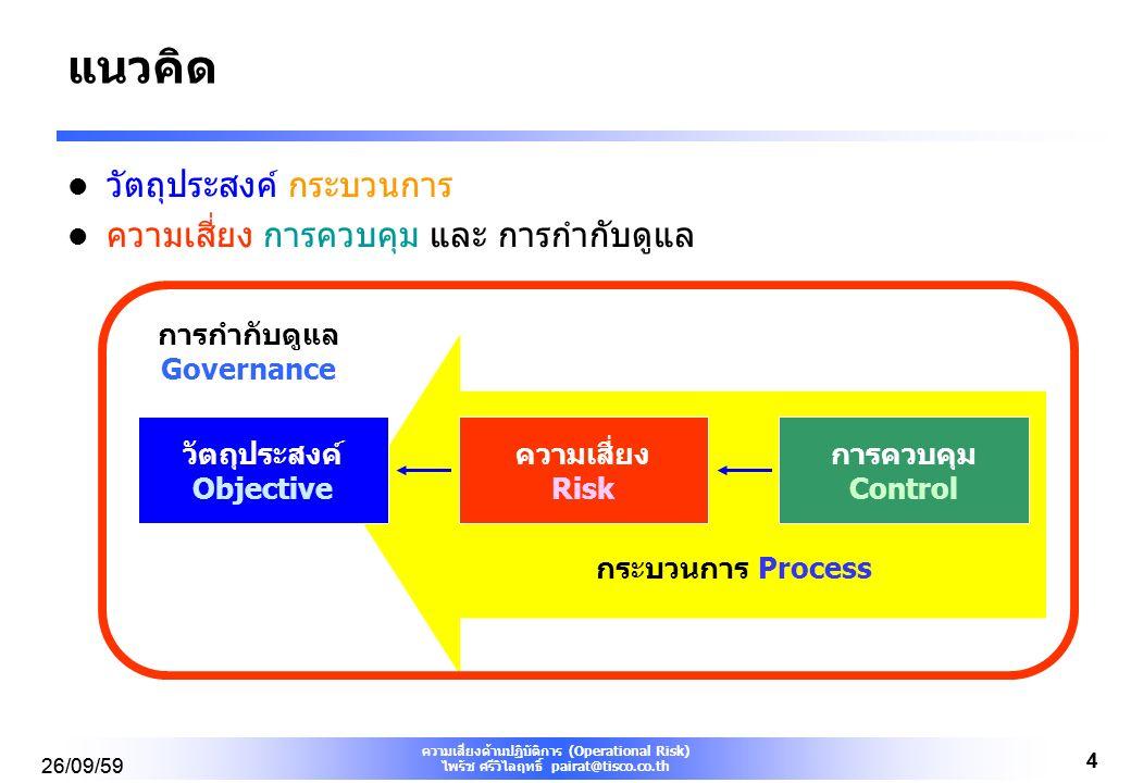 ความเสี่ยงด้านปฏิบัติการ (Operational Risk) ไพรัช ศรีวิไลฤทธิ์ pairat@tisco.co.th 26/09/59 4 4 กระบวนการ Process วัตถุประสงค์ Objective แนวคิด วัตถุประสงค์ กระบวนการ ความเสี่ยง การควบคุม และ การกำกับดูแล การควบคุม Control ความเสี่ยง Risk การกำกับดูแล Governance