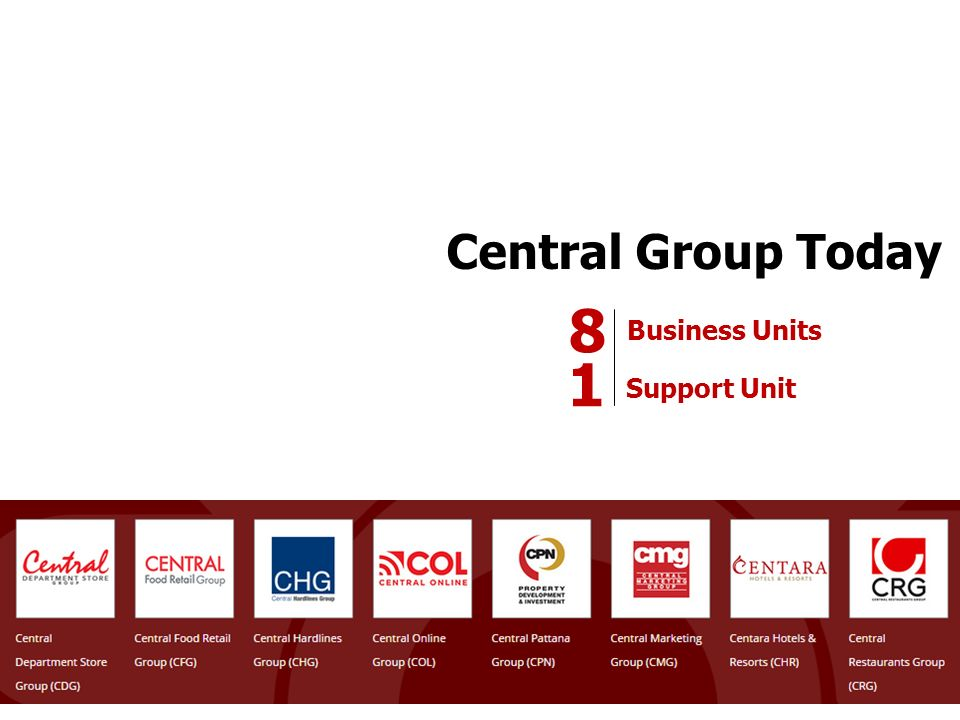 Central Group Today Business Units Support Unit 8 1