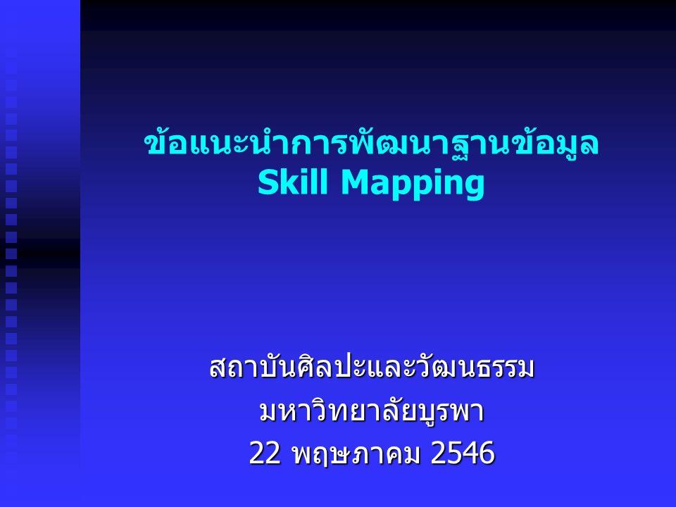 ข้อแนะนำการพัฒนาฐานข้อมูล Skill Mapping สถาบันศิลปะและวัฒนธรรมมหาวิทยาลัยบูรพา 22 พฤษภาคม 2546