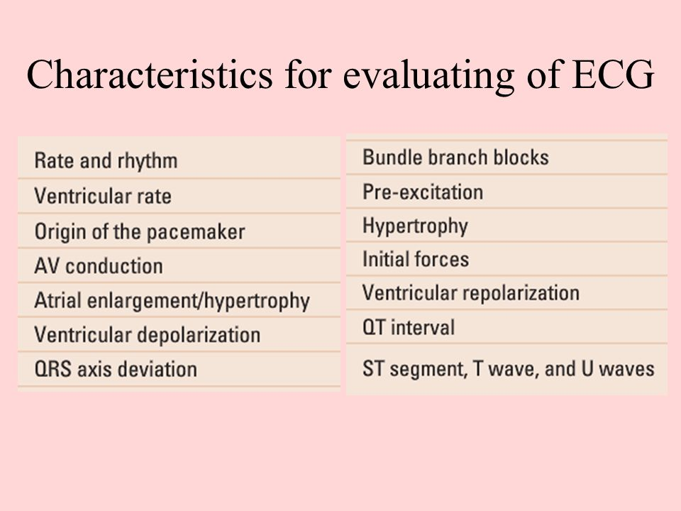Characteristics for evaluating of ECG