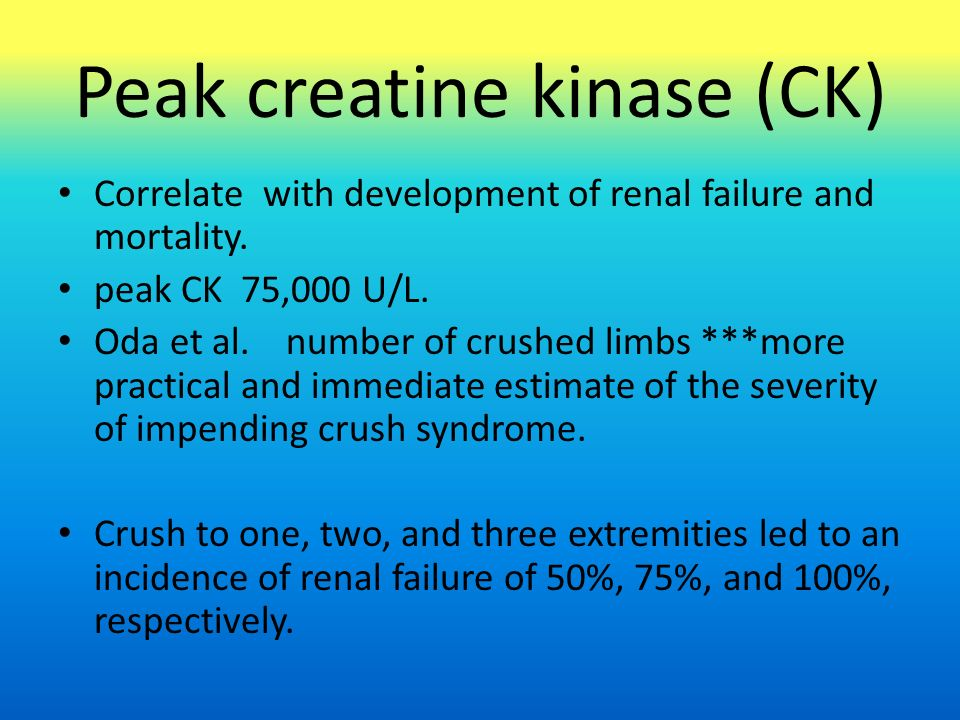 Peak creatine kinase (CK) Correlate with development of renal failure and mortality.