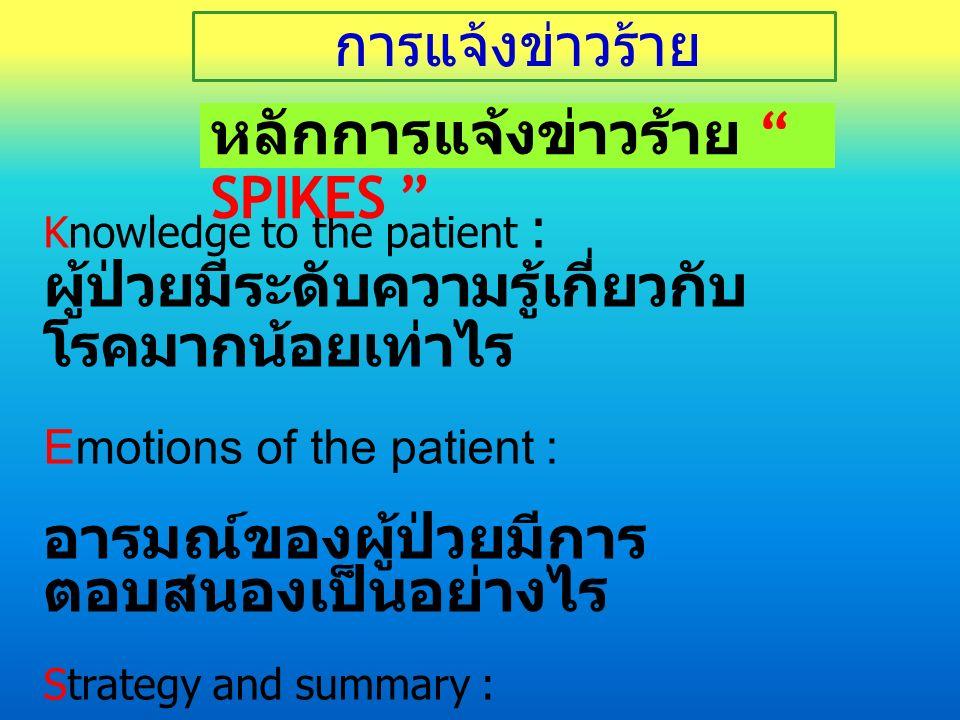 การแจ้งข่าวร้าย Knowledge to the patient : ผู้ป่วยมีระดับความรู้เกี่ยวกับ โรคมากน้อยเท่าไร Emotions of the patient : อารมณ์ของผู้ป่วยมีการ ตอบสนองเป็นอย่างไร Strategy and summary : การใช้กลยุทธ์ที่หลากหลาย แจ้งข่าวร้าย หลักการแจ้งข่าวร้าย SPIKES