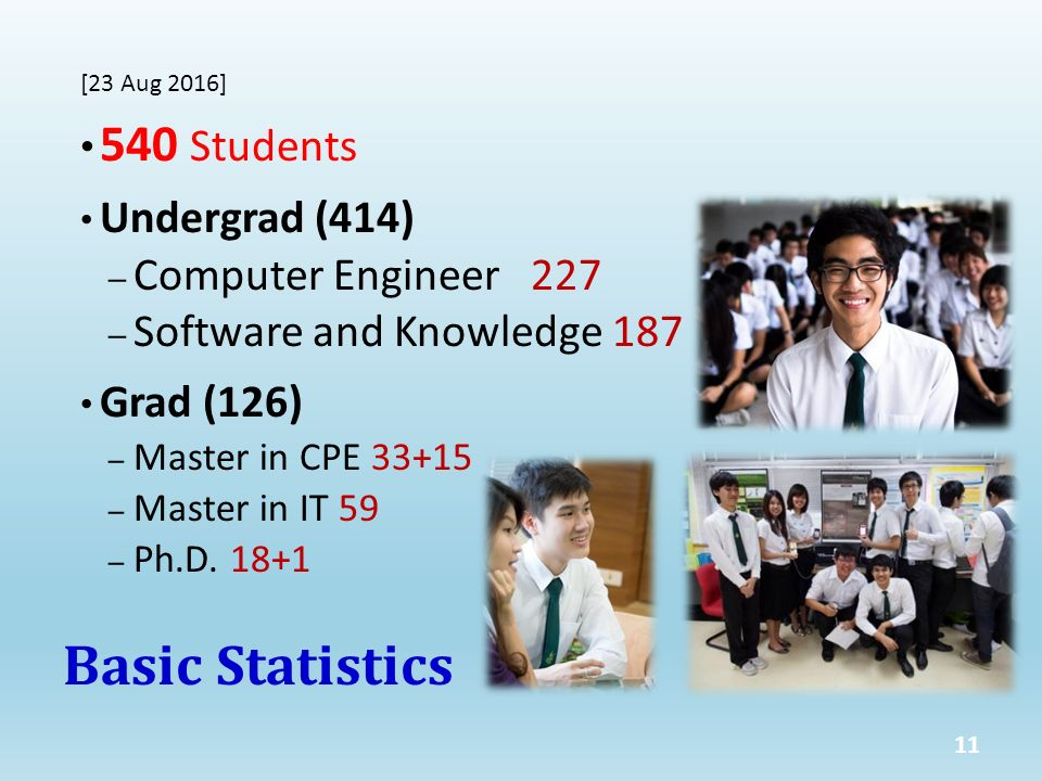 [23 Aug 2016] 540 Students Undergrad (414) – Computer Engineer 227 – Software and Knowledge 187 Grad (126) – Master in CPE 33+15 – Master in IT 59 – P