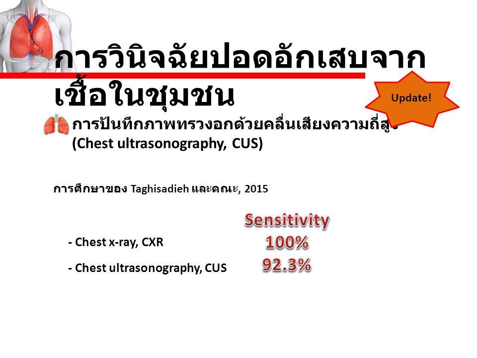 การวินิจฉัยปอดอักเสบจาก เชื้อในชุมชน การปันทึกภาพทรวงอกด้วยคลื่นเสียงความถี่สูง (Chest ultrasonography, CUS) การศึกษาของ Taghisadieh และคณะ, 2015 - Chest x-ray, CXR - Chest ultrasonography, CUS Update!