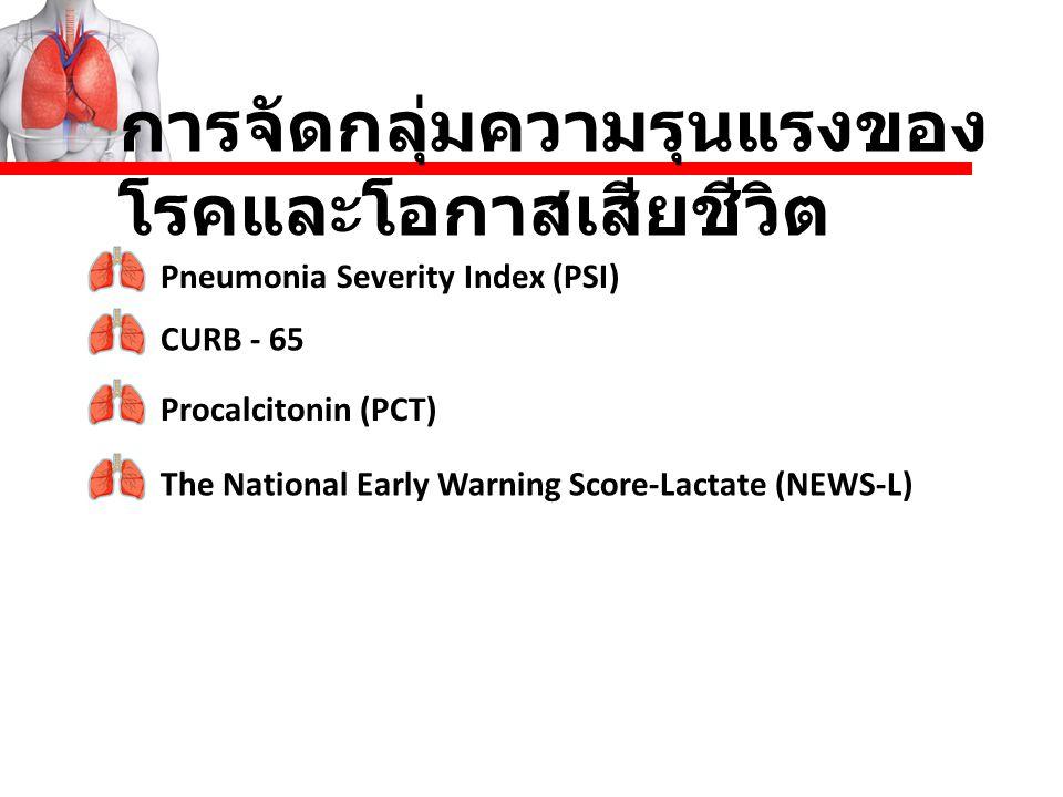 การจัดกลุ่มความรุนแรงของ โรคและโอกาสเสียชีวิต Pneumonia Severity Index (PSI) CURB - 65 Procalcitonin (PCT) The National Early Warning Score-Lactate (NEWS-L)