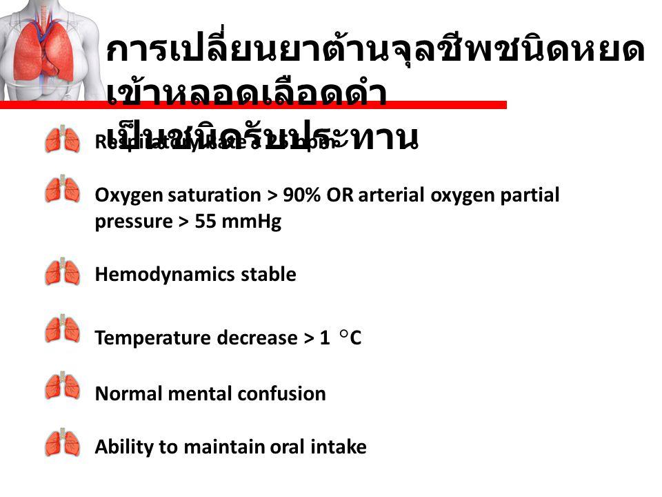 การเปลี่ยนยาต้านจุลชีพชนิดหยด เข้าหลอดเลือดดำ เป็นชนิดรับประทาน Respiratory Rate < 25 bpm Oxygen saturation > 90% OR arterial oxygen partial pressure > 55 mmHg Hemodynamics stable Temperature decrease > 1 ◦ C Normal mental confusion Ability to maintain oral intake