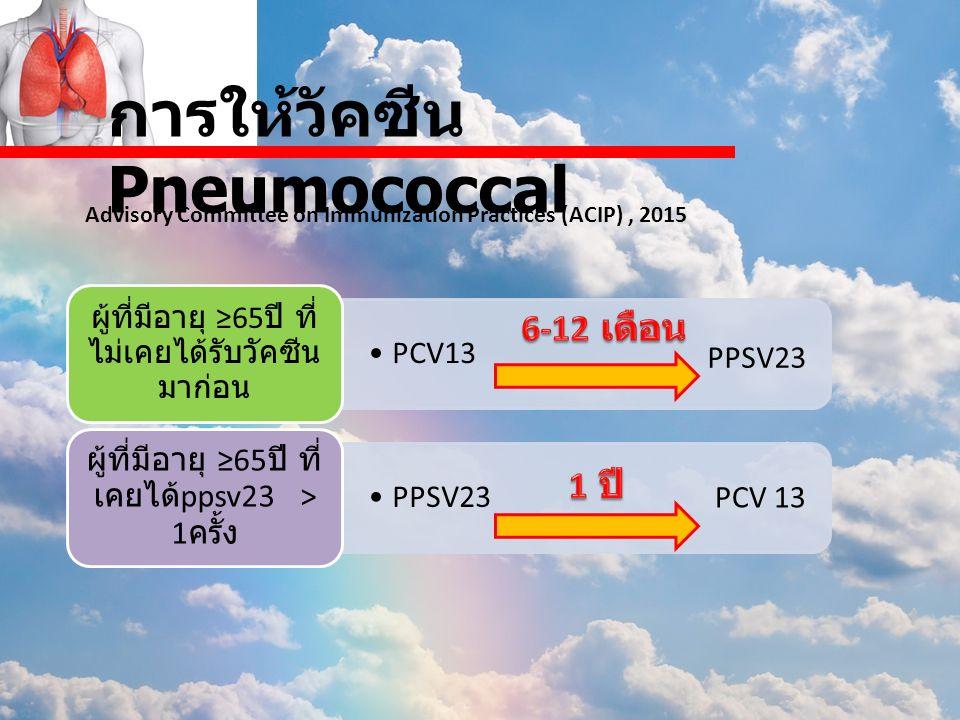 การให้วัคซีน Pneumococcal Advisory Committee on Immunization Practices (ACIP), 2015 PCV13 ผู้ที่มีอายุ ≥65 ปี ที่ ไม่เคยได้รับวัคซีน มาก่อน PPSV23 ผู้ที่มีอายุ ≥65 ปี ที่ เคยได้ ppsv23 > 1 ครั้ง PPSV23 PCV 13