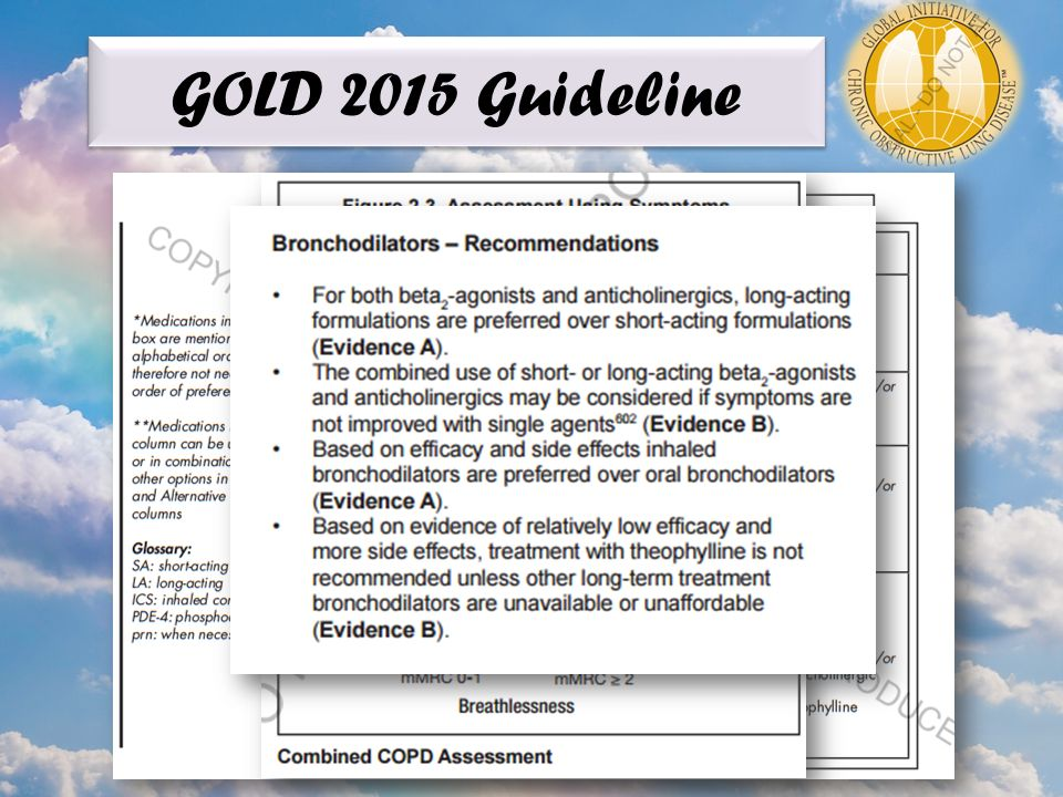 GOLD 2015 Guideline