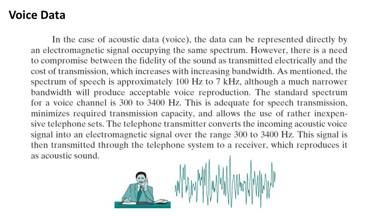 Voice Data
