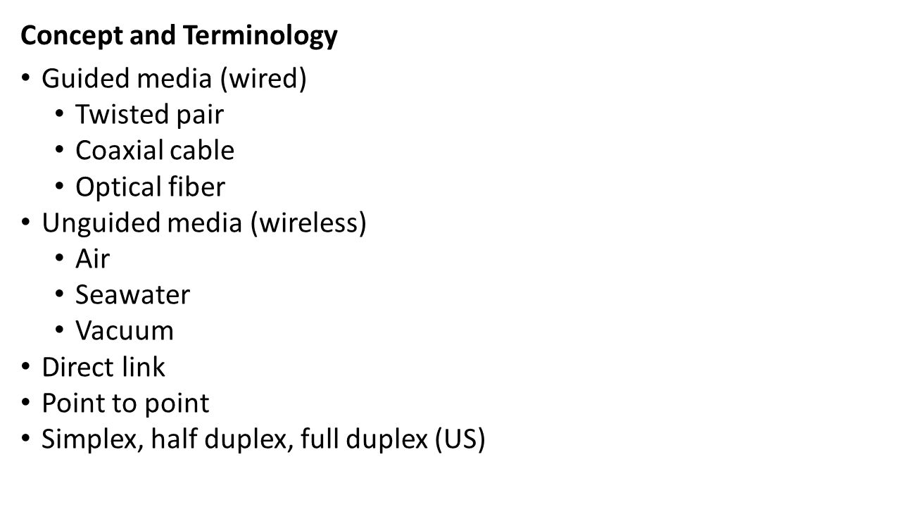 Nyquist Bandwidth Noise free !
