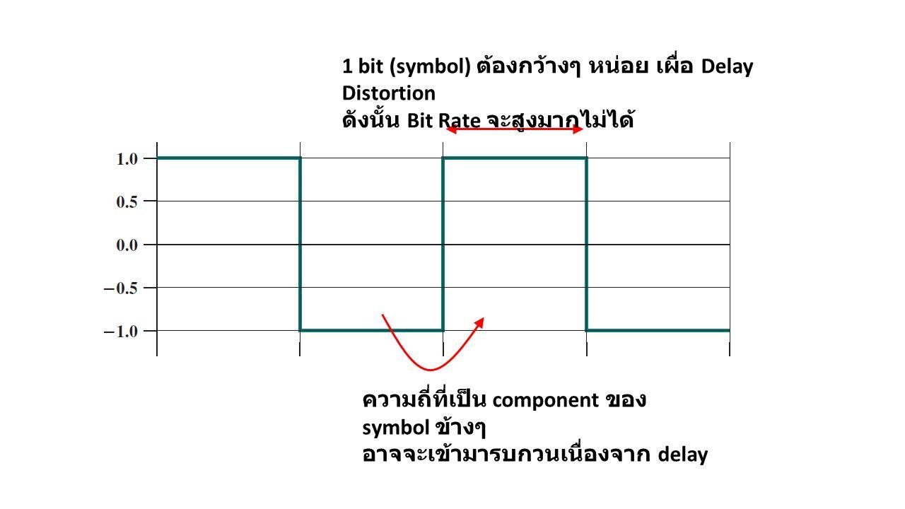 1 bit (symbol) ต้องกว้างๆ หน่อย เผื่อ Delay Distortion ดังนั้น Bit Rate จะสูงมากไม่ได้ ความถี่ที่เป็น component ของ symbol ข้างๆ อาจจะเข้ามารบกวนเนื่องจาก delay