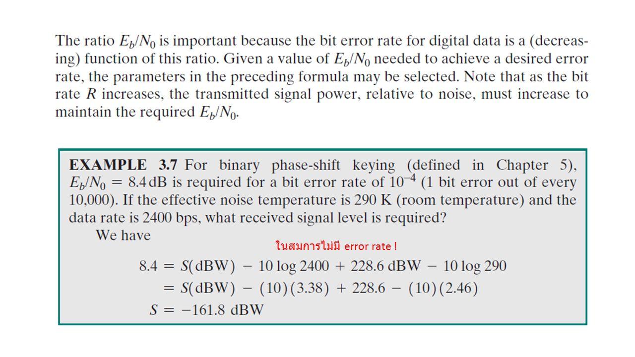 ในสมการไม่มี error rate !