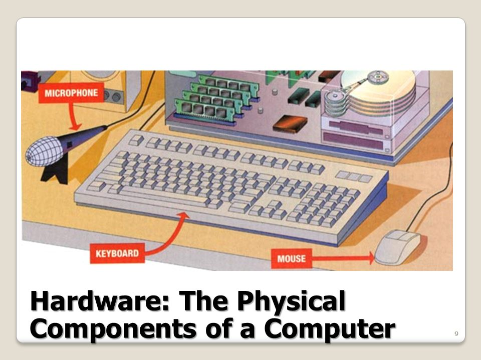 30 Software: Operating System Controls the interaction of the computer with its environment (including user).
