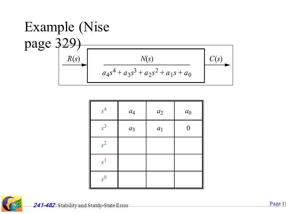 Page 11 241-482 : Stability and Statdy-State Error Example (Nise page 329)