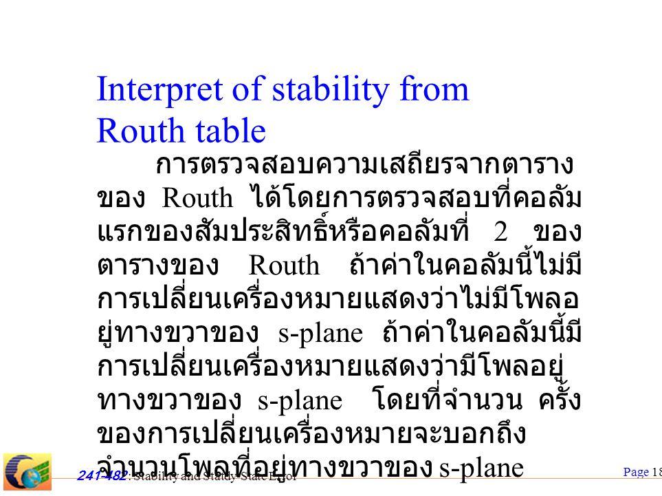 Page 18 241-482 : Stability and Statdy-State Error การตรวจสอบความเสถียรจากตาราง ของ Routh ได้โดยการตรวจสอบที่คอลัม แรกของสัมประสิทธิ์หรือคอลัมที่ 2 ของ ตารางของ Routh ถ้าค่าในคอลัมนี้ไม่มี การเปลี่ยนเครื่องหมายแสดงว่าไม่มีโพลอ ยู่ทางขวาของ s-plane ถ้าค่าในคอลัมนี้มี การเปลี่ยนเครื่องหมายแสดงว่ามีโพลอยู่ ทางขวาของ s-plane โดยที่จำนวน ครั้ง ของการเปลี่ยนเครื่องหมายจะบอกถึง จำนวนโพลที่อยู่ทางขวาของ s-plane Interpret of stability from Routh table