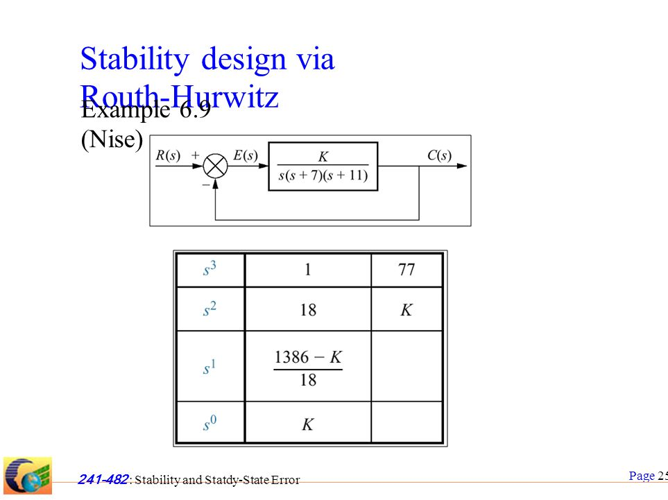 Page 25 241-482 : Stability and Statdy-State Error Stability design via Routh-Hurwitz Example 6.9 (Nise)