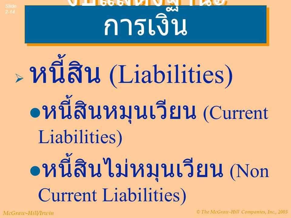 © The McGraw-Hill Companies, Inc., 2003 McGraw-Hill/Irwin Slide 2-14 งบแสดงฐานะ การเงิน  หนี้สิน (Liabilities) หนี้สินหมุนเวียน (Current Liabilities) หนี้สินไม่หมุนเวียน (Non Current Liabilities)
