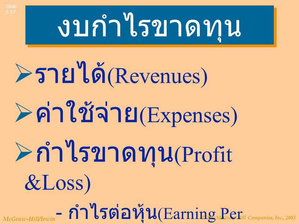 © The McGraw-Hill Companies, Inc., 2003 McGraw-Hill/Irwin Slide 2-17 งบกำไรขาดทุน  รายได้ (Revenues)  ค่าใช้จ่าย (Expenses)  กำไรขาดทุน (Profit &Loss) - กำไรต่อหุ้น (Earning Per Share)
