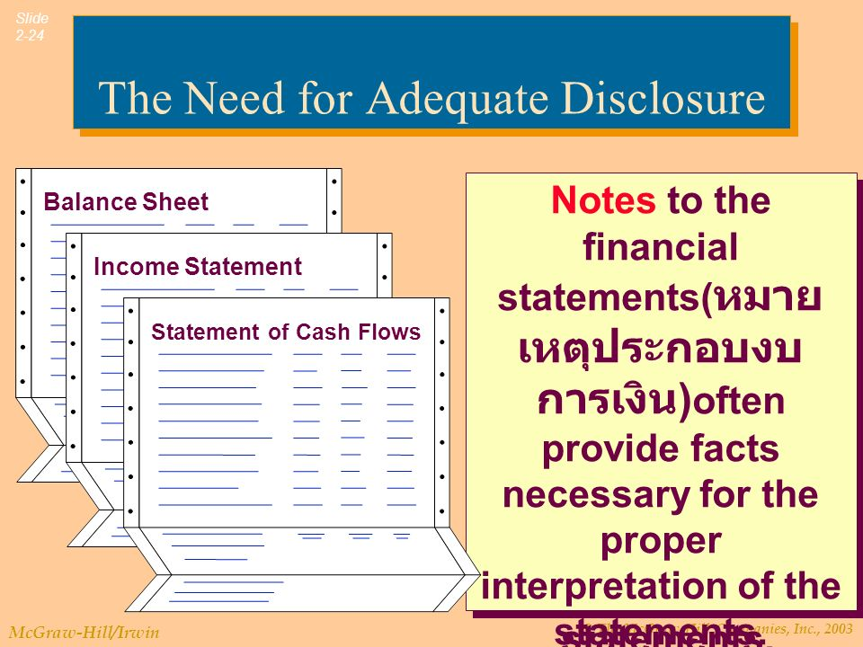 © The McGraw-Hill Companies, Inc., 2003 McGraw-Hill/Irwin Slide 2-24 The Need for Adequate Disclosure Notes to the financial statements( หมาย เหตุประกอบงบ การเงิน ) often provide facts necessary for the proper interpretation of the statements.