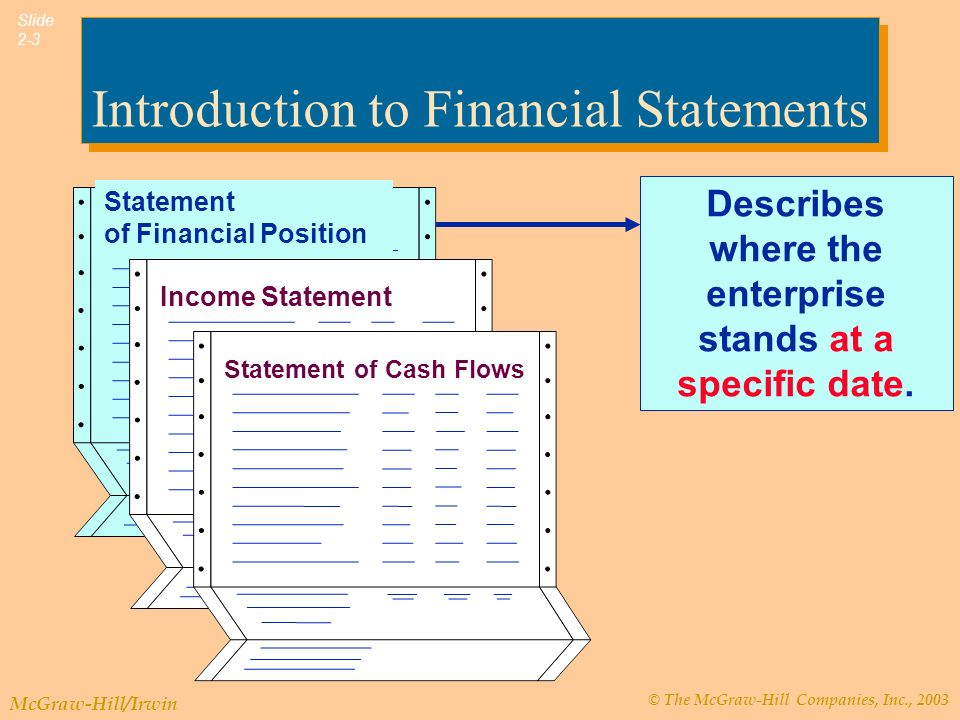 © The McGraw-Hill Companies, Inc., 2003 McGraw-Hill/Irwin Slide 2-4 4 Statement of Financial Position ( Balance Sheet) What is the company's financial position at the end of a period.