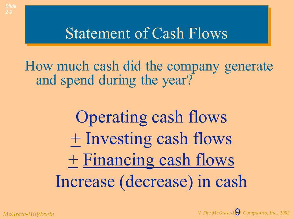 © The McGraw-Hill Companies, Inc., 2003 McGraw-Hill/Irwin Slide 2-20 งบกำไรขาดทุน  รูปแบบ แสดงแบบขั้นเดียว แสดงแบบหลายขั้น