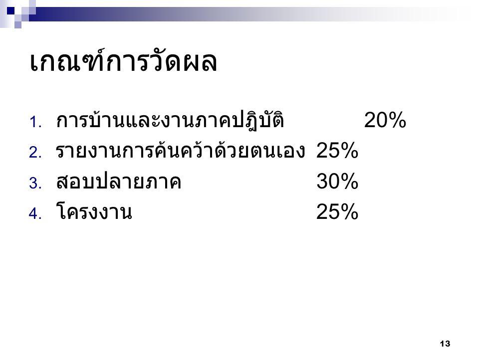 เกณฑ์การวัดผล 1. การบ้านและงานภาคปฎิบัติ 20% 2. รายงานการค้นคว้าด้วยตนเอง 25% 3.