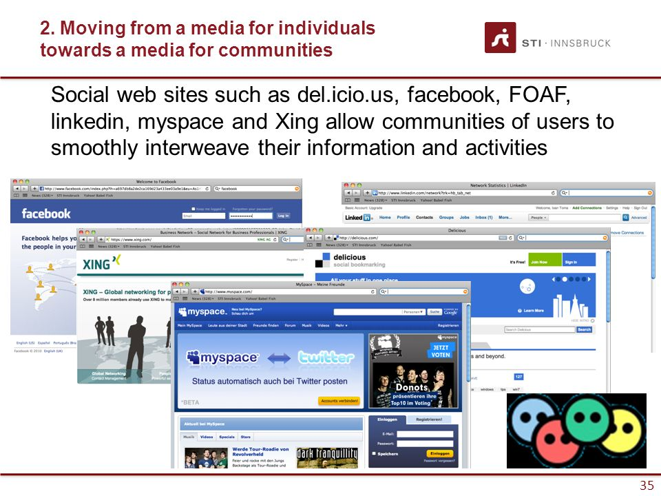 35 Social web sites such as del.icio.us, facebook, FOAF, linkedin, myspace and Xing allow communities of users to smoothly interweave their informatio