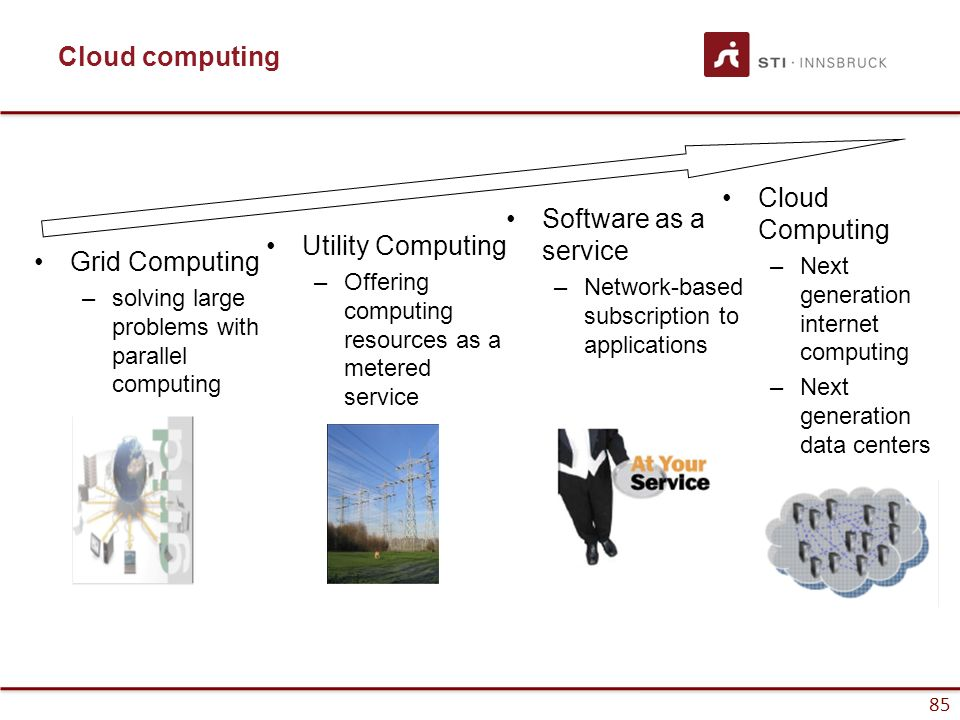 85 Cloud computing Grid Computing –solving large problems with parallel computing Utility Computing –Offering computing resources as a metered service