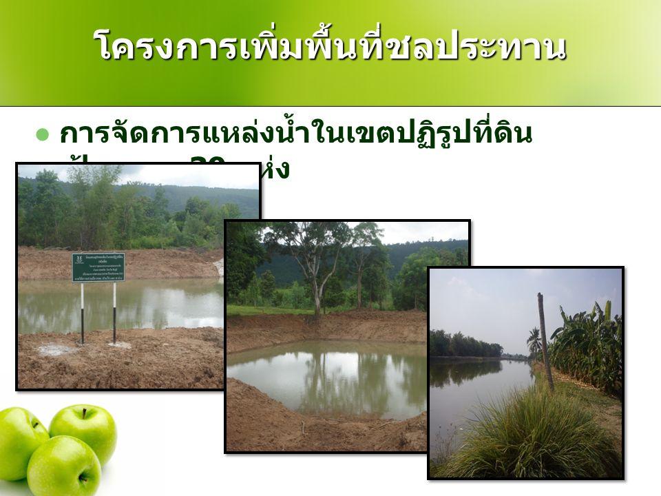 โครงการเพิ่มพื้นที่ชลประทาน การจัดการแหล่งน้ำในเขตปฏิรูปที่ดิน เป้าหมาย 39 แห่ง