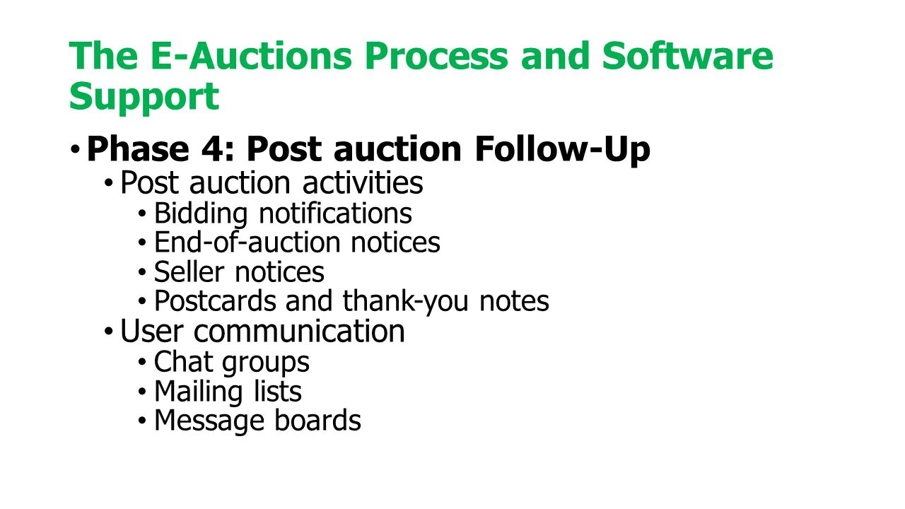 Phase 4: Post auction Follow-Up Post auction activities Bidding notifications End-of-auction notices Seller notices Postcards and thank-you notes User communication Chat groups Mailing lists Message boards The E-Auctions Process and Software Support