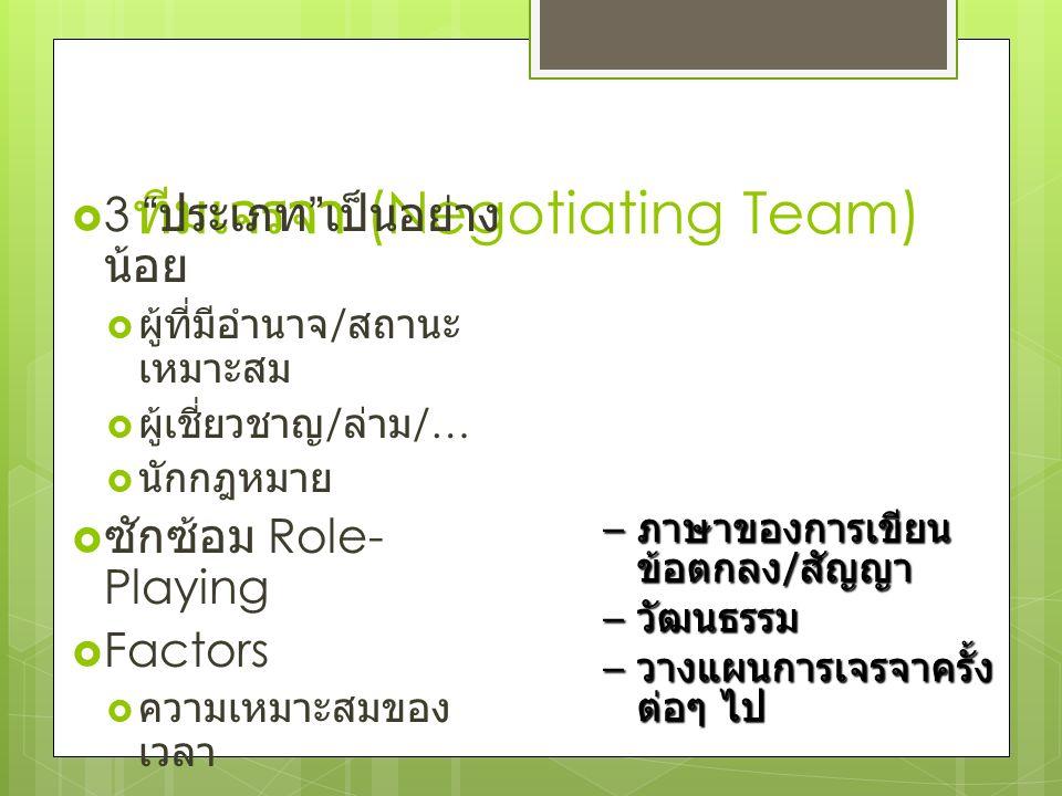 ทีมเจรจา (Negotiating Team)  3 ประเภท เป็นอย่าง น้อย  ผู้ที่มีอำนาจ / สถานะ เหมาะสม  ผู้เชี่ยวชาญ / ล่าม /…  นักกฎหมาย  ซักซ้อม Role- Playing  Factors  ความเหมาะสมของ เวลา  ภาษาของการเจรจา  กระบวนการ / พิธี – ภาษาของการเขียน ข้อตกลง / สัญญา – วัฒนธรรม – วางแผนการเจรจาครั้ง ต่อๆ ไป