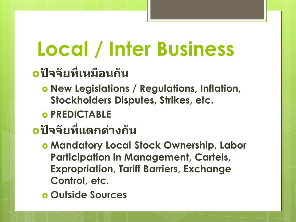 Local / Inter Business  ปัจจัยที่เหมือนกัน  New Legislations / Regulations, Inflation, Stockholders Disputes, Strikes, etc.