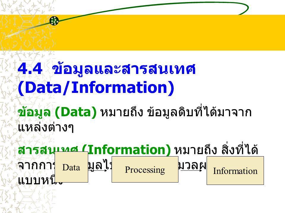 4.4 ข้อมูลและสารสนเทศ (Data/Information) ข้อมูล (Data) หมายถึง ข้อมูลดิบที่ได้มาจาก แหล่งต่างๆ สารสนเทศ (Information) หมายถึง สิ่งที่ได้ จากการนำข้อมูลไปผ่านการประมวลผลแบบใด แบบหนึ่ง Data Processing Information