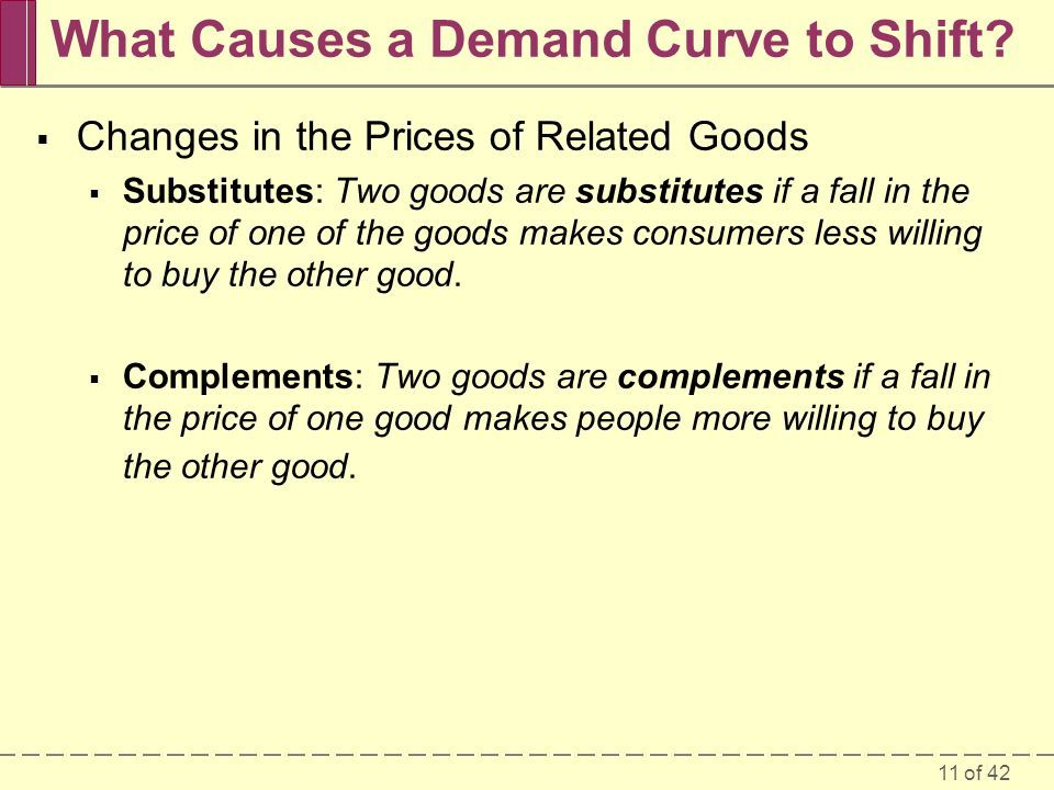 11 of 42 What Causes a Demand Curve to Shift.