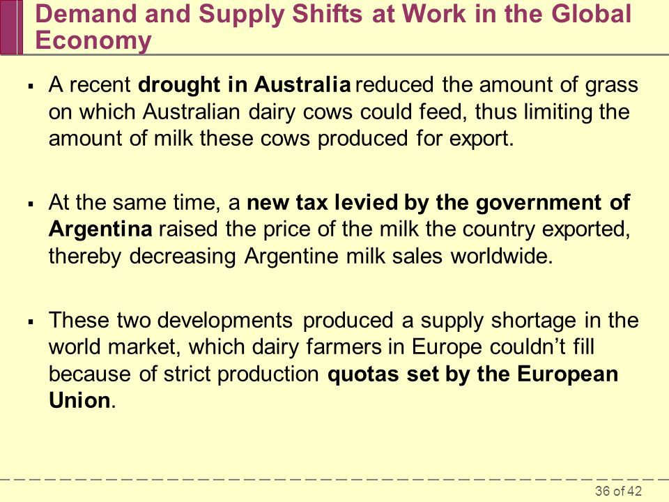 36 of 42  A recent drought in Australia reduced the amount of grass on which Australian dairy cows could feed, thus limiting the amount of milk these cows produced for export.