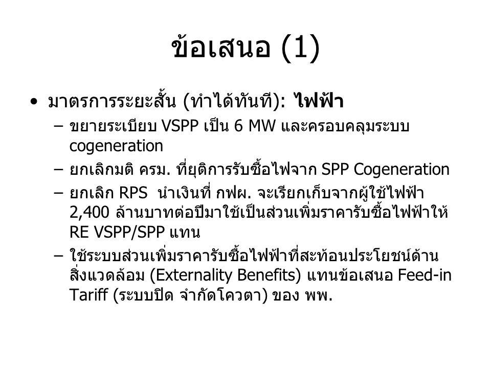 ข้อเสนอ (1) •มาตรการระยะสั้น (ทำได้ทันที): ไฟฟ้า –ขยายระเบียบ VSPP เป็น 6 MW และครอบคลุมระบบ cogeneration –ยกเลิกมติ ครม. ที่ยุติการรับซื้อไฟจาก SPP C