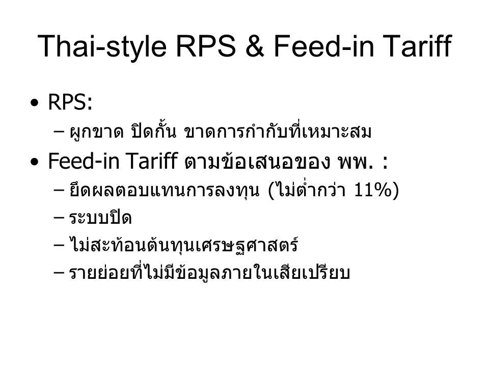 Thai-style RPS & Feed-in Tariff •RPS: –ผูกขาด ปิดกั้น ขาดการกำกับที่เหมาะสม •Feed-in Tariff ตามข้อเสนอของ พพ. : –ยึดผลตอบแทนการลงทุน (ไม่ต่ำกว่า 11%)