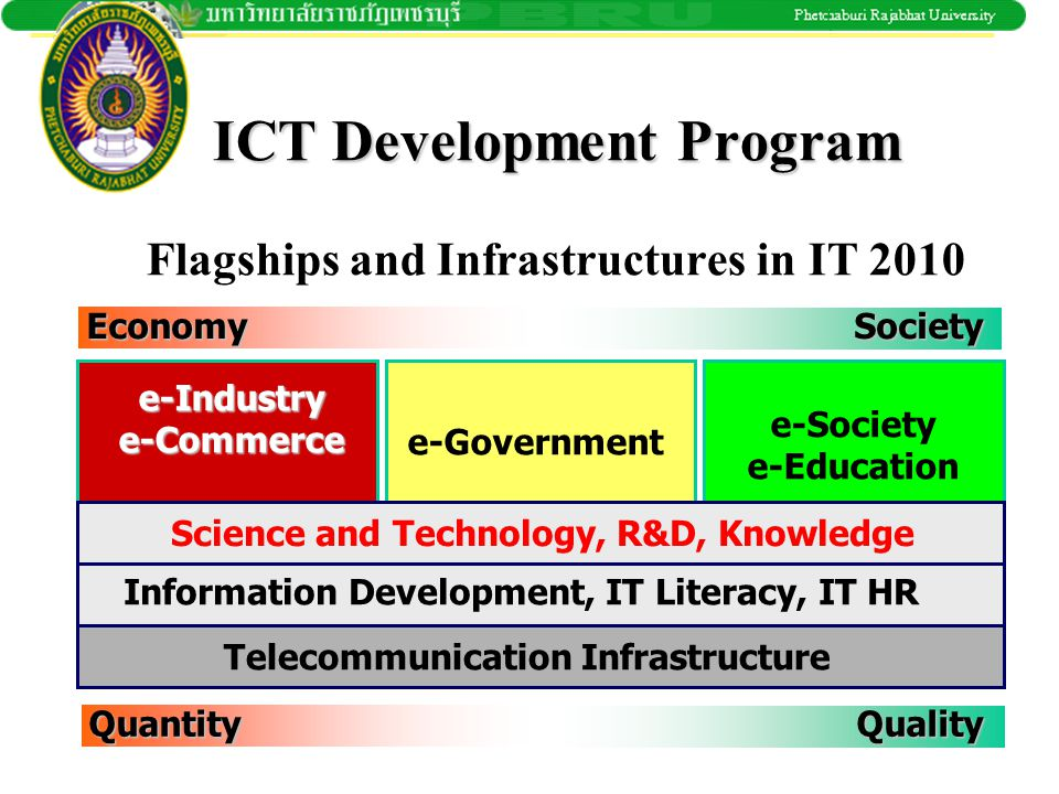 ICT Development Program ICT Development Program Flagships and Infrastructures in IT 2010 EconomySociety QuantityQuality Telecommunication Infrastructu